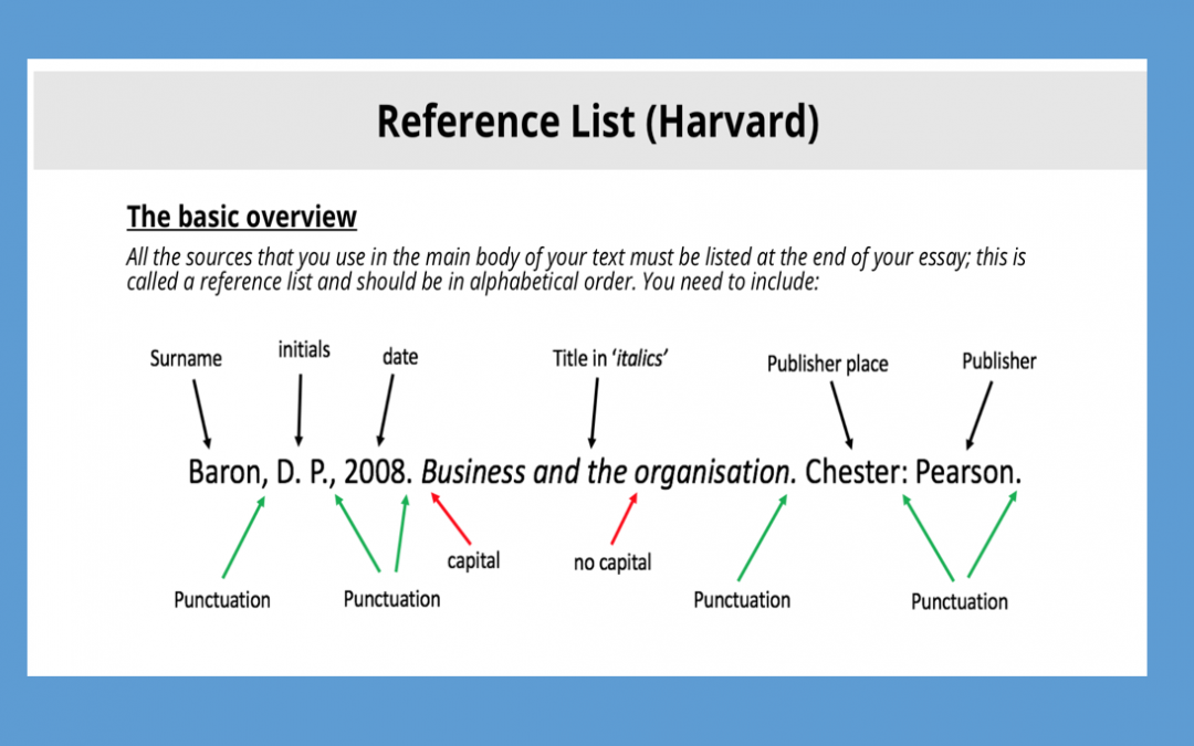 the blog by academic english uk harvard reference list