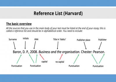Harvard Reference List