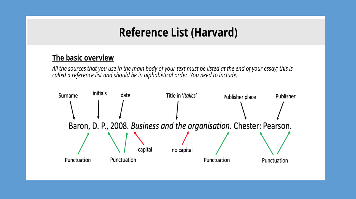 harvard referencing practice Test your knowledge of referencing – there are four short exercises for you to try you can find the answers at the end of the document.