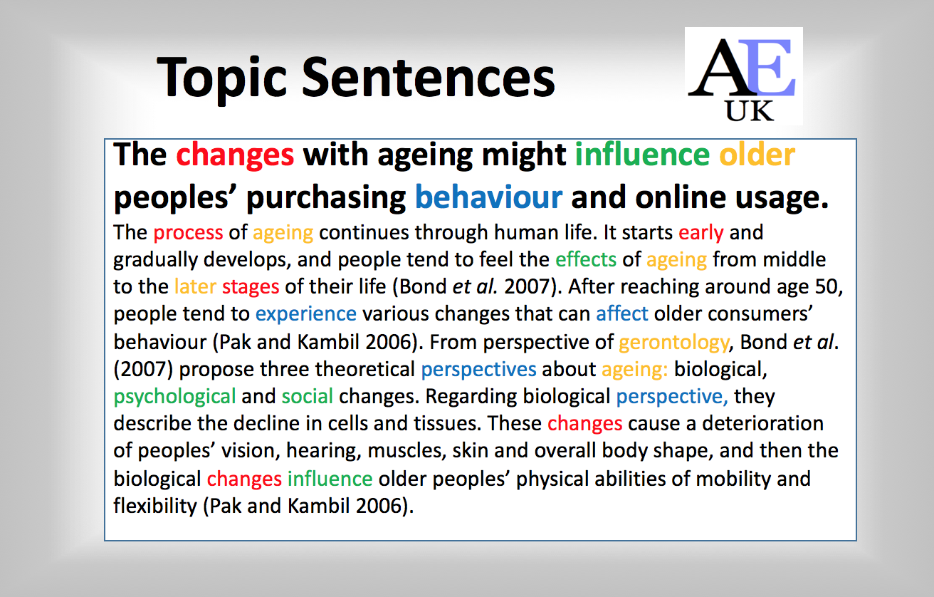 writing good topic sentence Sentence good topic sentences should always contain both (1) a topic and (2)  the last step in good paragraph writing is proofreading and revision.