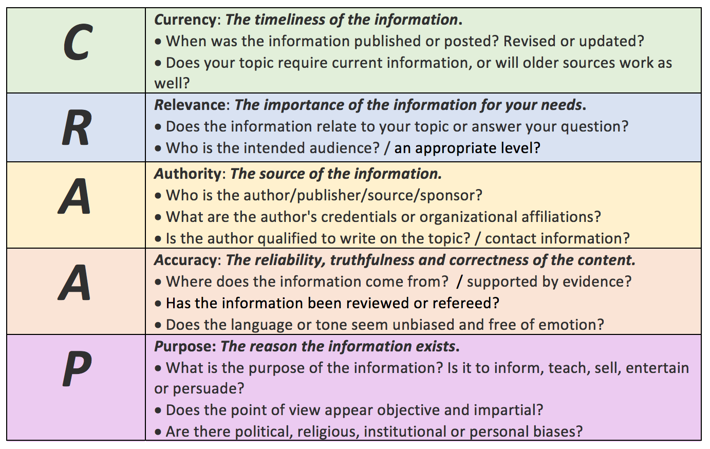 Cpe essay questions