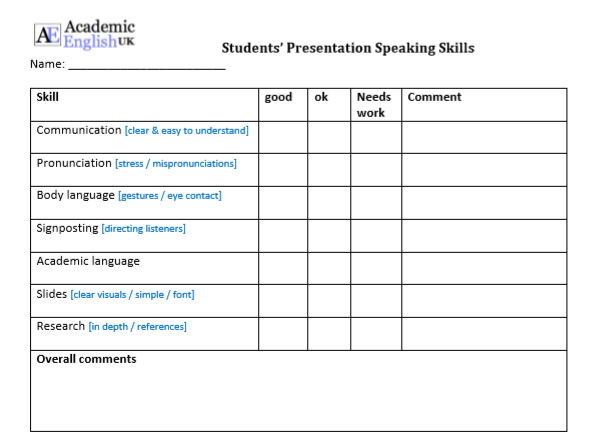 Presentation Skills How To Give An Academic Presentation At University