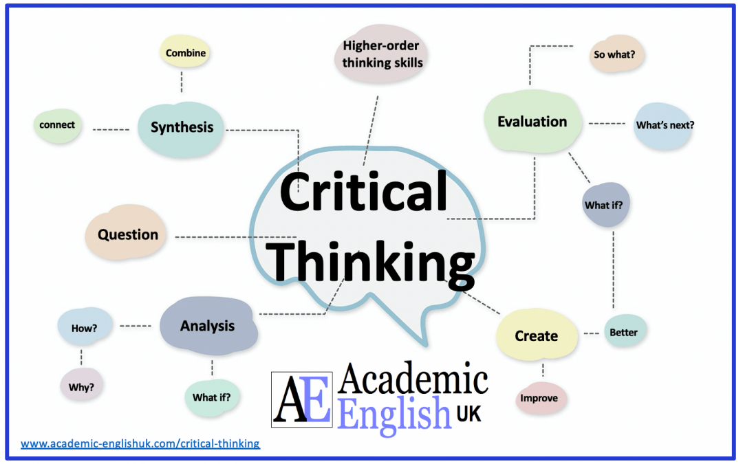critical thinking Academic English