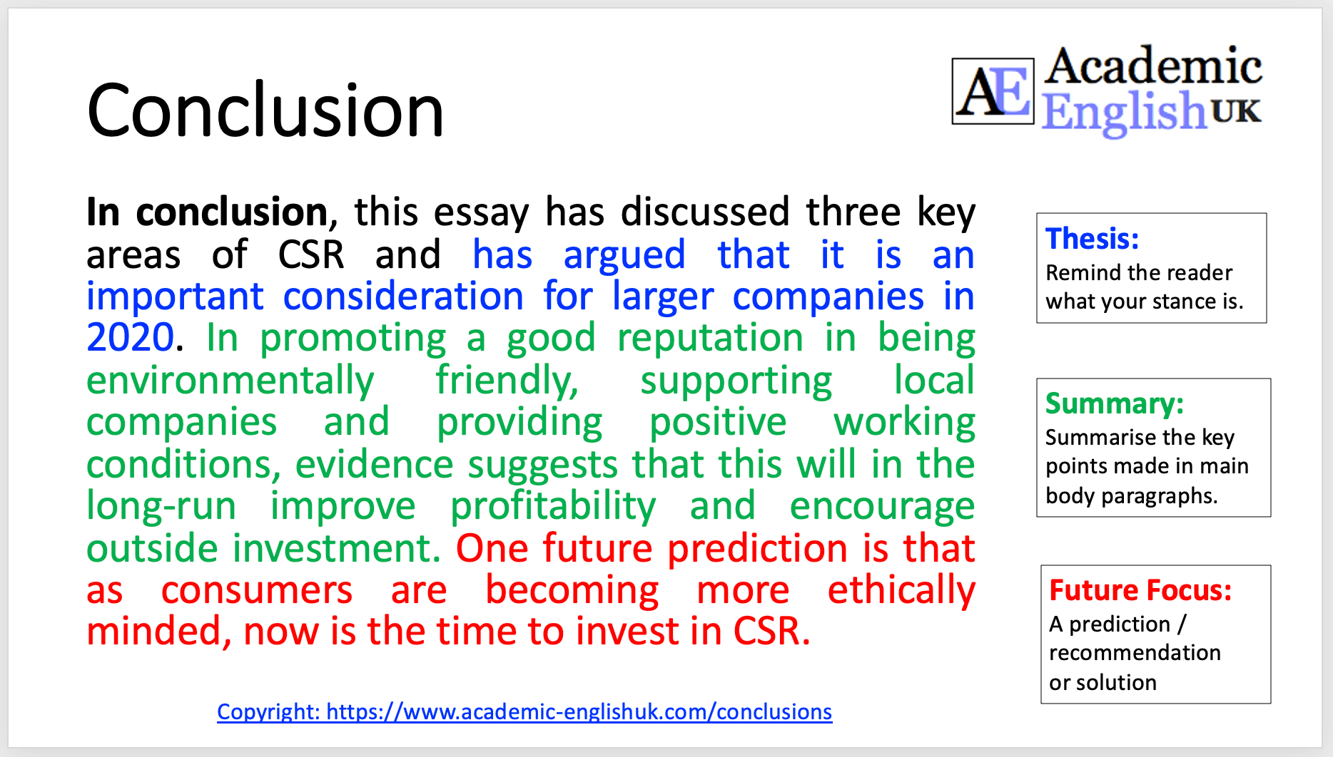 Academic Conclusion - How To Write An Academic Conclusion.