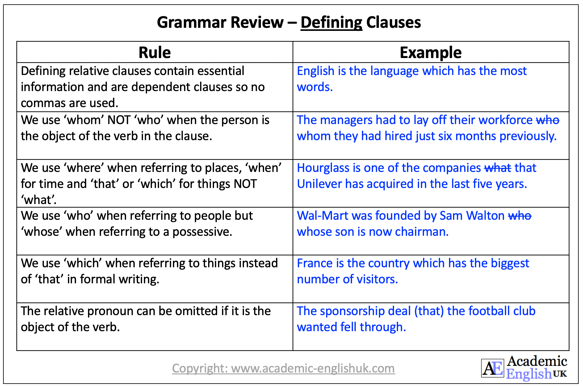 defining relative clauses AEUK