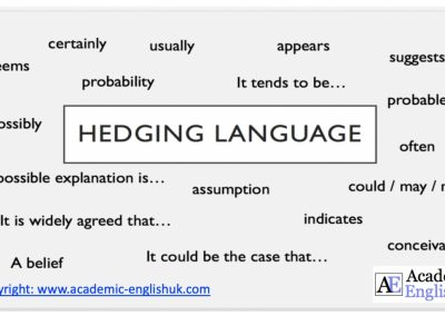Hedging Cautious Language