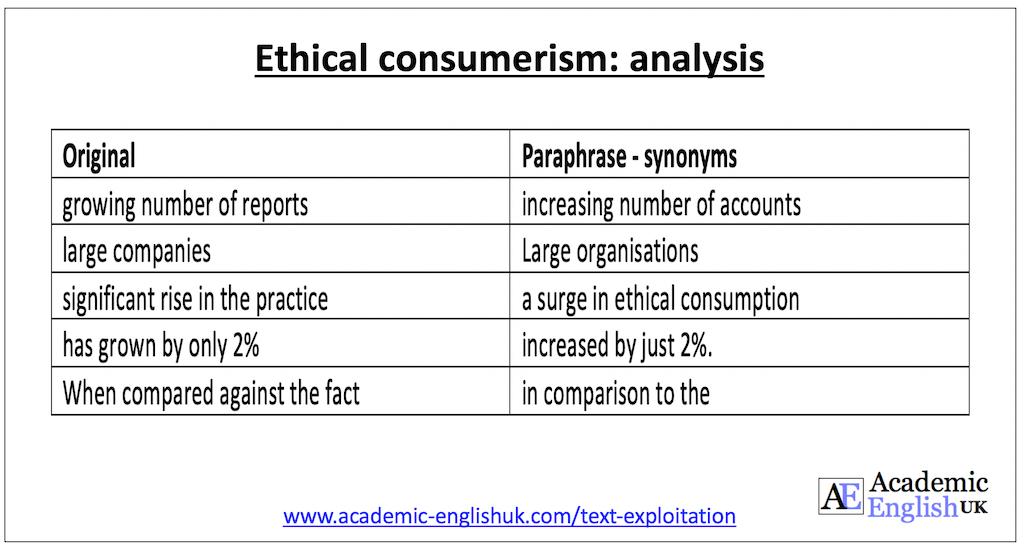 paraphrase analysis - academic English