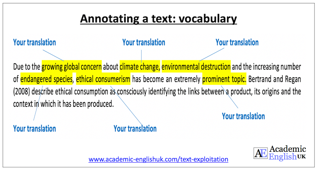annotating a text academic English