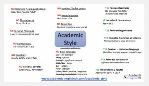 academic style AEUK