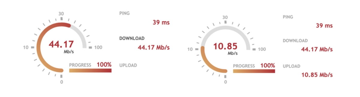 broadband speeds for teaching online