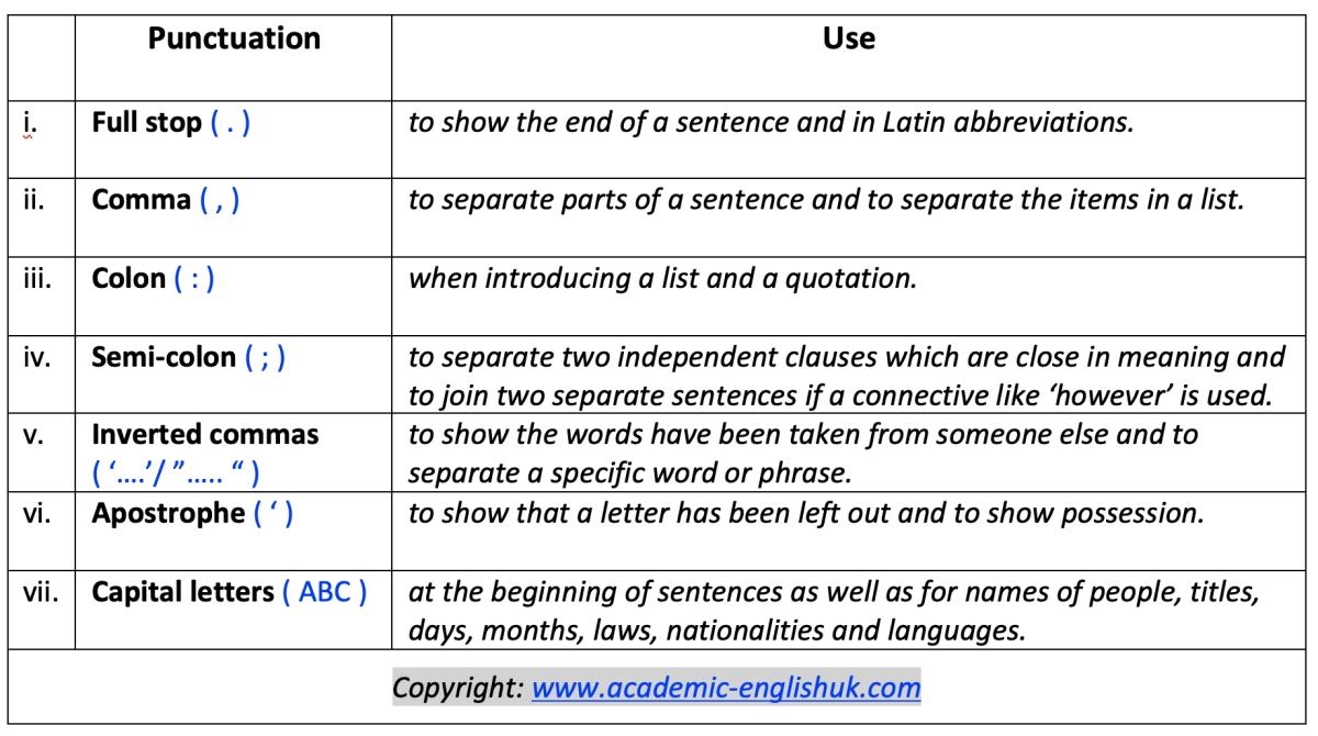 Academic punctuation symbols